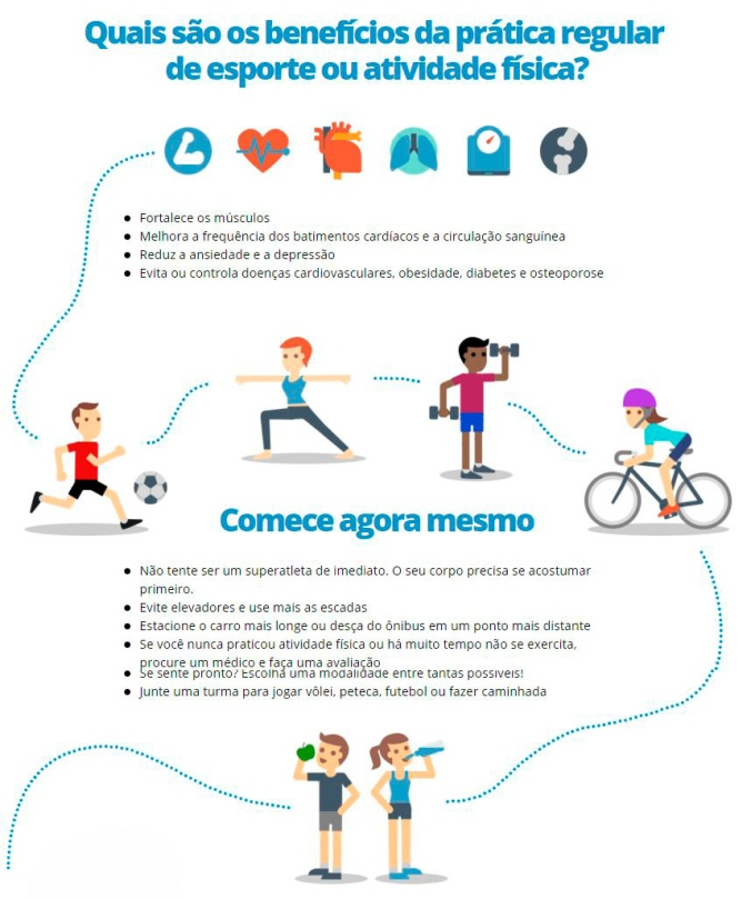 Fonte-Diagnóstico-Nacional-do-Esporte